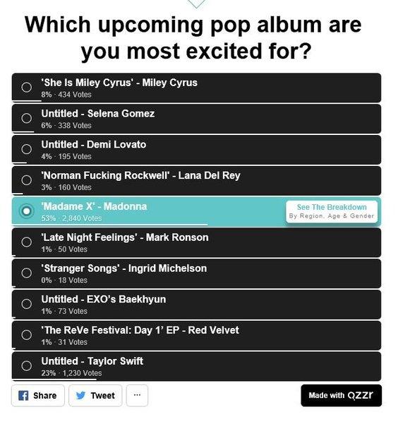 Billboard Madonna album.JPG